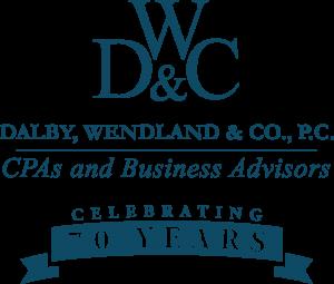 Dalby, Wendland & CO.